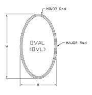 Oval-path-drawing
