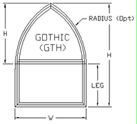 Gothic-path-drawing