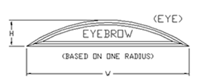 Eyebrow-path-drawing